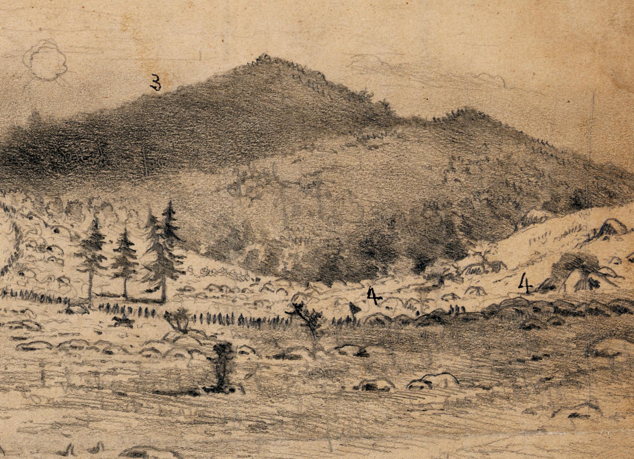 Gettysburg com
