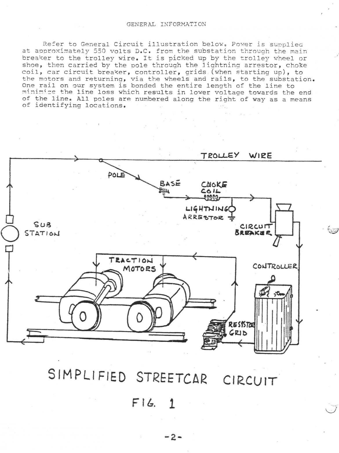 Trolley operation diagram